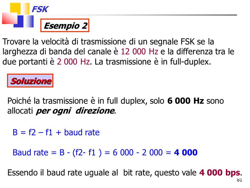 81 Esempio 2 Trovare la velocità di trasmissione di un segnale FSK se la larghezza di banda del canale è 12 000 Hz e la differenza tra le due portanti