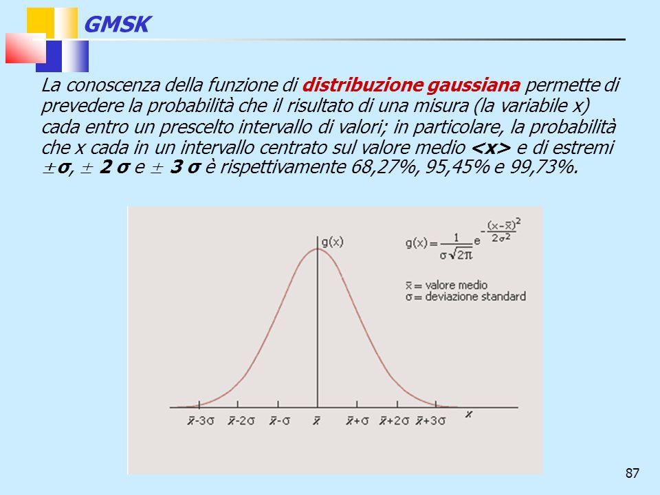 87 GMSK La conoscenza della funzione di distribuzione gaussiana permette di prevedere la probabilità che il risultato di una misura (la variabile x) c