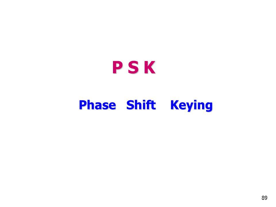 89 P S K Phase Shift Keying Phase Shift Keying