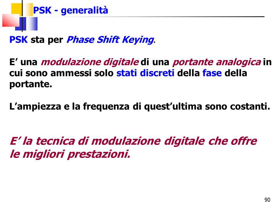 90 PSK - generalità PSK sta per Phase Shift Keying. E' una modulazione digitale di una portante analogica in cui sono ammessi solo stati discreti dell
