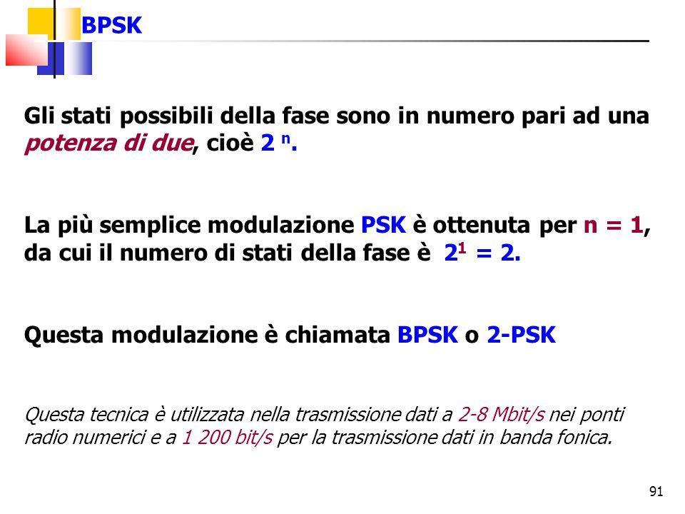 91 BPSK Gli stati possibili della fase sono in numero pari ad una potenza di due, cioè 2 n. La più semplice modulazione PSK è ottenuta per n = 1, da c