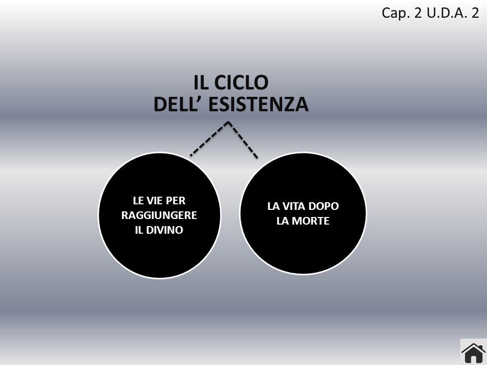 IL CICLO DELL' ESISTENZA LE VIE PER RAGGIUNGERE IL DIVINO LA VITA DOPO LA MORTE Cap. 2 U.D.A. 2