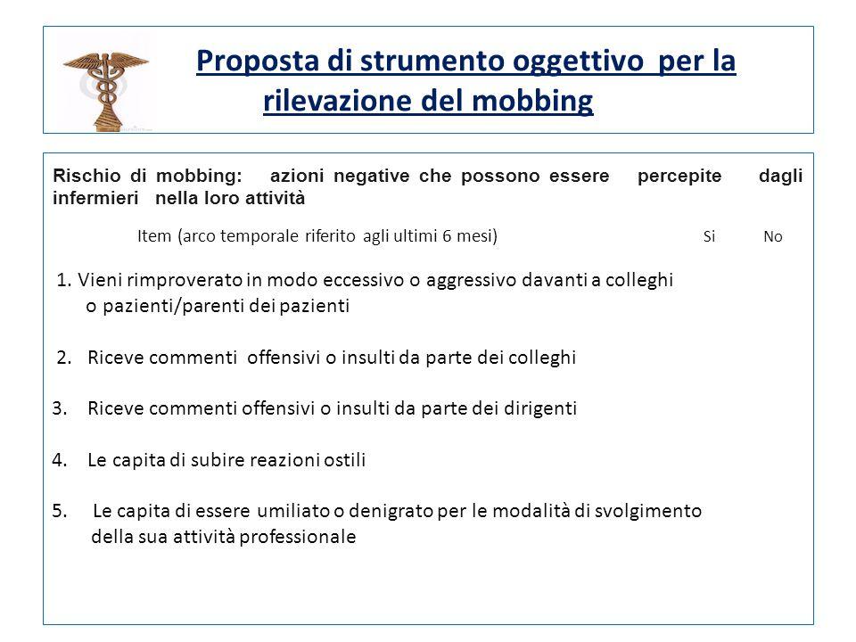 Proposta di strumento oggettivo per la rilevazione del mobbing Item (arco temporale riferito agli ultimi 6 mesi) Si No 1.