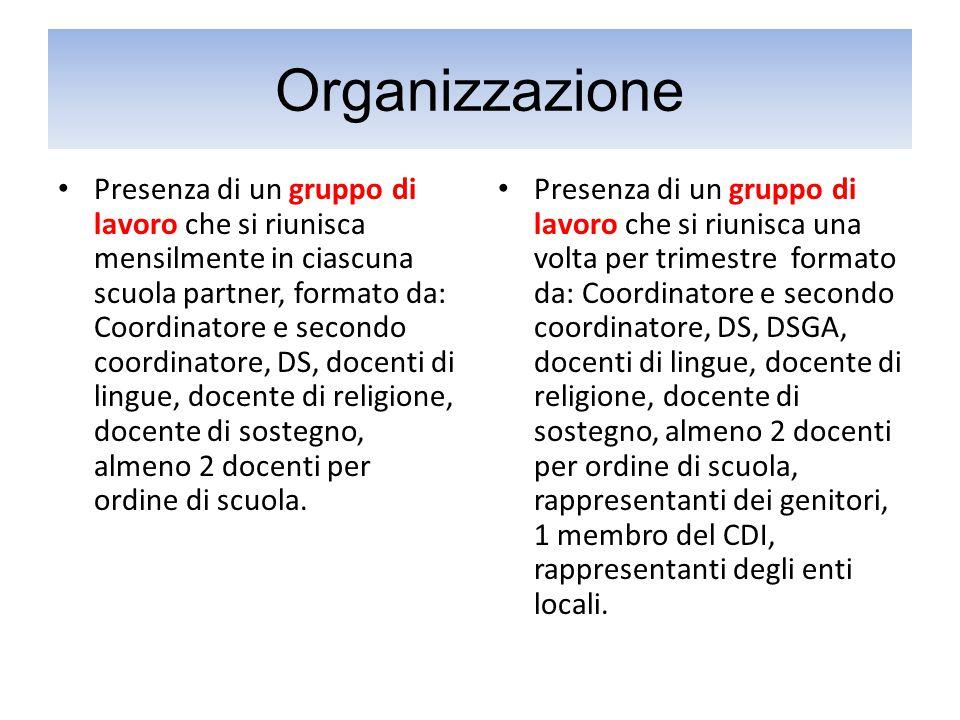 Organizzazione Presenza di un gruppo di lavoro che si riunisca mensilmente in ciascuna scuola partner, formato da: Coordinatore e secondo coordinatore