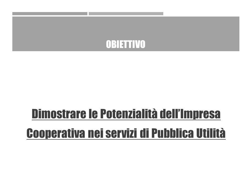 ITALIA ENERGY PRICE (RAIFFEISEN VERBAND FEDERATION – AEEG) Cents