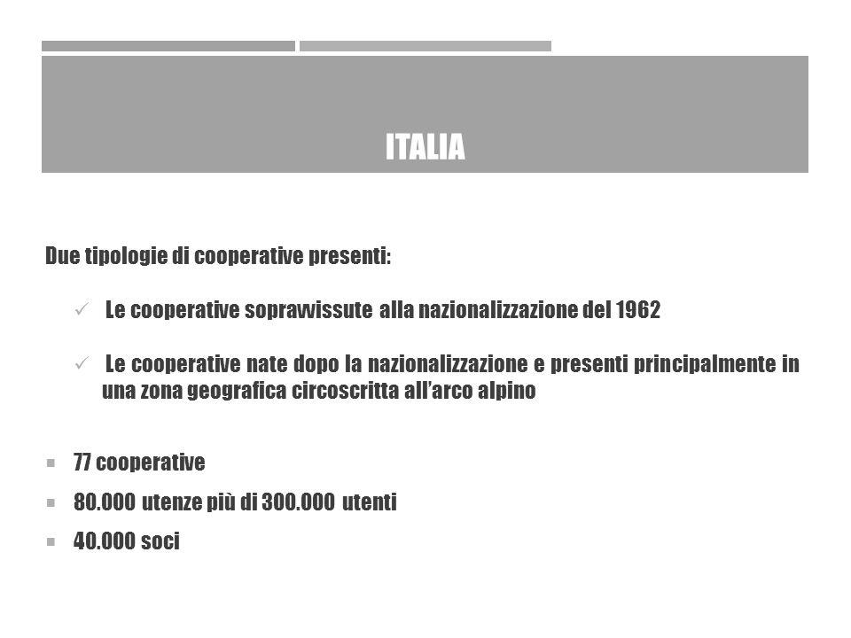 ITALIA Due tipologie di cooperative presenti: Le cooperative sopravvissute alla nazionalizzazione del 1962 Le cooperative nate dopo la nazionalizzazione e presenti principalmente in una zona geografica circoscritta all'arco alpino  77 cooperative  80.000 utenze più di 300.000 utenti  40.000 soci