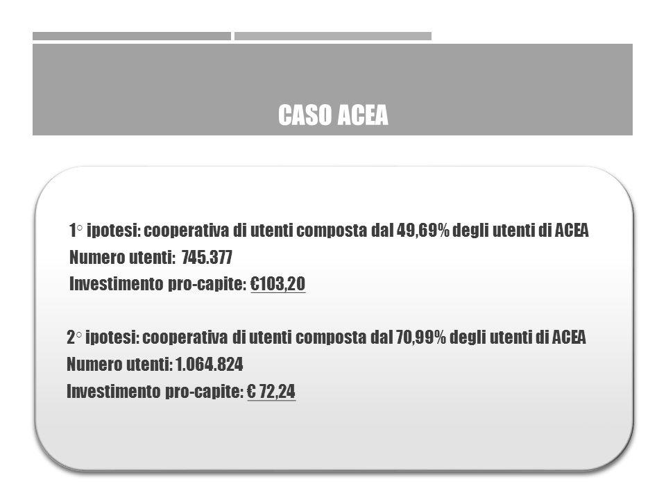 CASO ACEA 1° ipotesi: cooperativa di utenti composta dal 49,69% degli utenti di ACEA Numero utenti: 745.377 Investimento pro-capite: €103,20 2° ipotesi: cooperativa di utenti composta dal 70,99% degli utenti di ACEA Numero utenti: 1.064.824 Investimento pro-capite: € 72,24