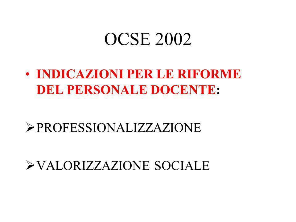 OCSE 2002 PRIORITA' PER LE RIFORME DEI CANALI DI ISTRUZIONE  Diversificazione dei canali di istruzione  Lifelong Learning  Piani di studio personalizzati