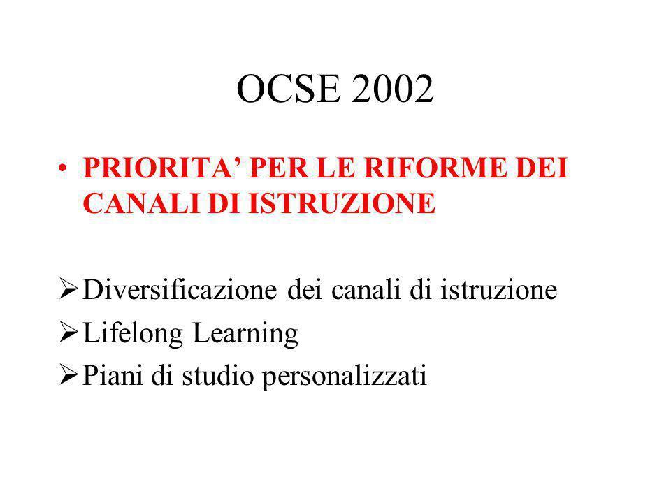OCSE 2002 PRIORITA' PER LE RIFORME DEI CANALI DI ISTRUZIONE  Diversificazione dei canali di istruzione  Lifelong Learning  Piani di studio personal
