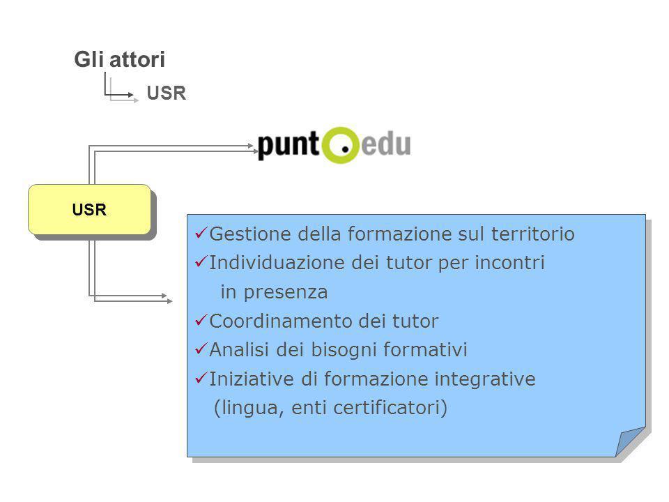 2. Analisi piattaforma