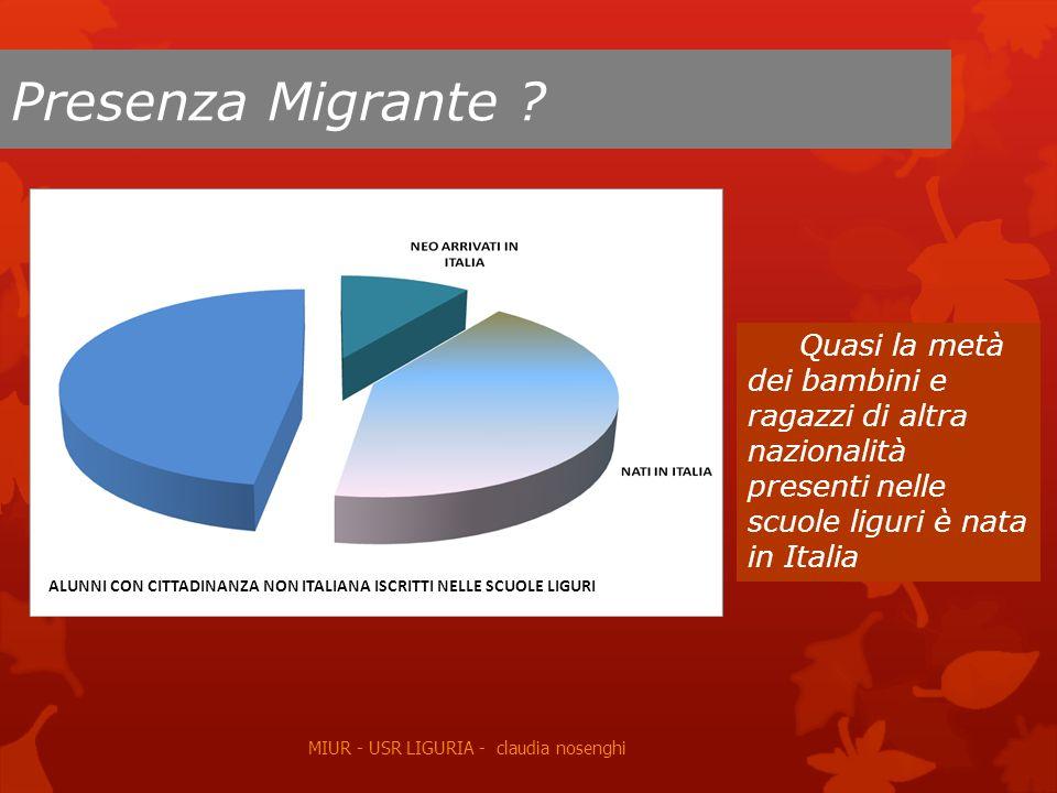 Presenza Migrante .