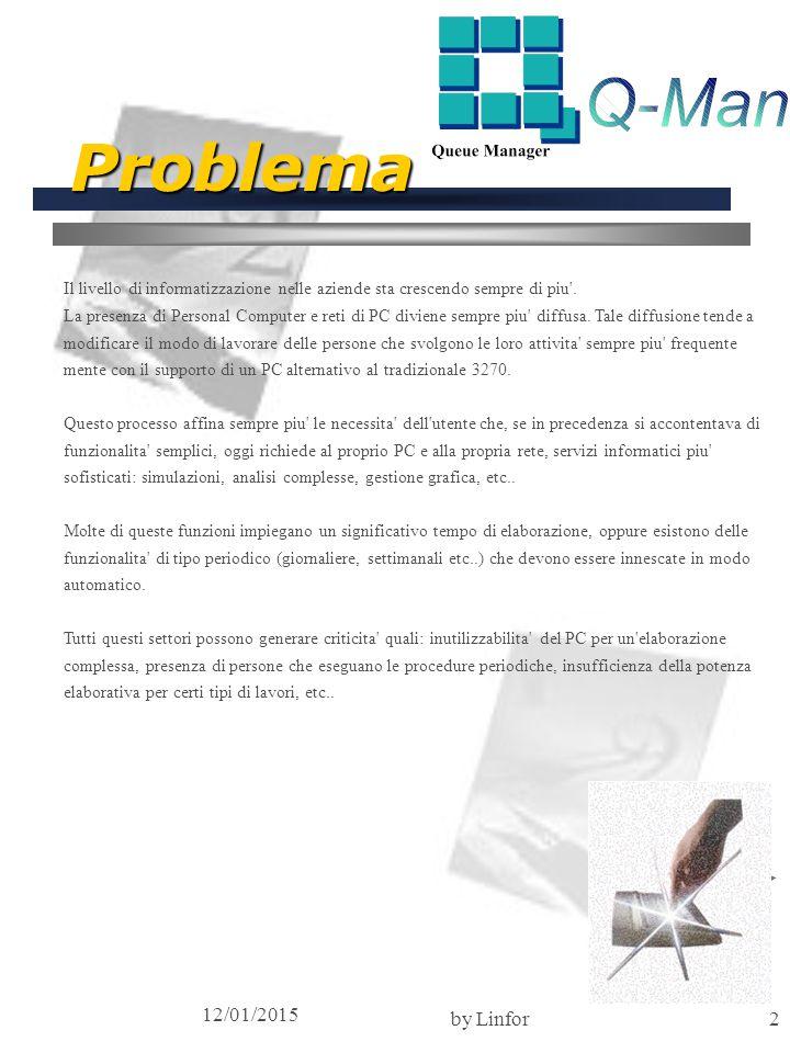 12/01/2015 by Linfor2 Problema Il livello di informatizzazione nelle aziende sta crescendo sempre di piu .