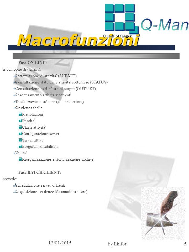 12/01/2015 by Linfor5 Macrofunzioni Fase ON LINE: si compone di (Client):  Sottomissione di attivita (SUBMIT)  Consultazione stato delle attivita sottomese (STATUS)  Consultazione esiti e liste di output (OUTLIST)  Scadenzamento attivita ricorrenti  Trasferimento scadenze (amministratore)  Gestione tabelle  Prenotazioni  Priorita  Classi attivita  Configurazione server  Server attivi  Eseguibili disabilitati  Utilita  Riorganizzazione e storicizzazione archivi Fase BATCH CLIENT: prevede:  Schedulazione server differiti  Acquisizione scadenze (da amministratore)