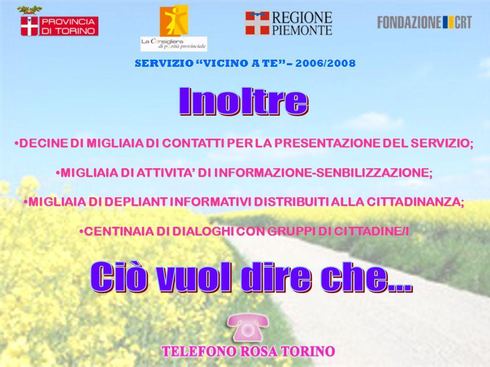 SERVIZIO VICINO A TE – 2006/2008 DECINE DI MIGLIAIA DI CONTATTI PER LA PRESENTAZIONE DEL SERVIZIO; MIGLIAIA DI ATTIVITA' DI INFORMAZIONE-SENBILIZZAZIONE; MIGLIAIA DI DEPLIANT INFORMATIVI DISTRIBUITI ALLA CITTADINANZA; CENTINAIA DI DIALOGHI CON GRUPPI DI CITTADINE/I