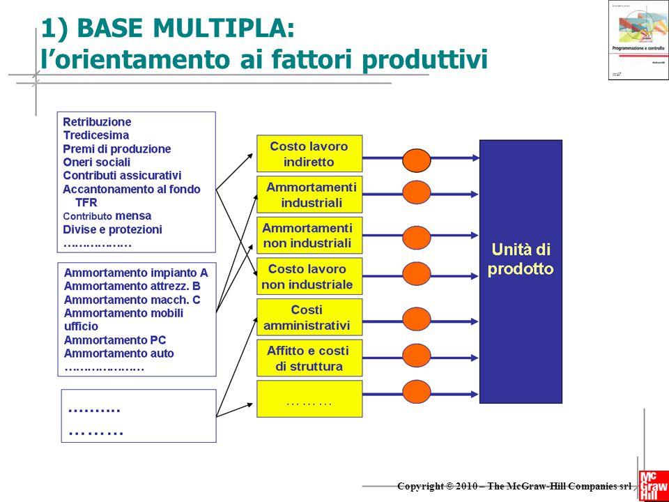 13 Copyright © 2010 – The McGraw-Hill Companies srl 1) BASE MULTIPLA: l'orientamento ai fattori produttivi