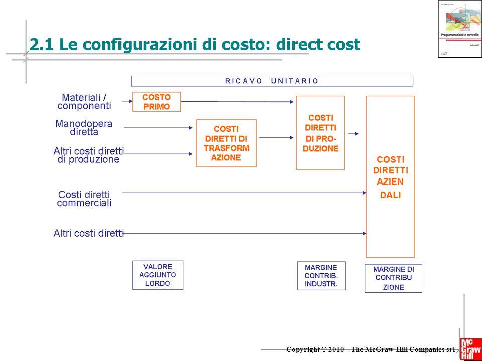 7 Copyright © 2010 – The McGraw-Hill Companies srl 2.2 Le configurazioni di costo: full cost