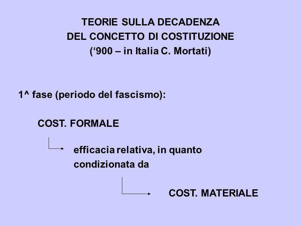 TEORIE SULLA DECADENZA DEL CONCETTO DI COSTITUZIONE ('900 – in Italia C. Mortati) 1^ fase (periodo del fascismo): COST. FORMALE efficacia relativa, in