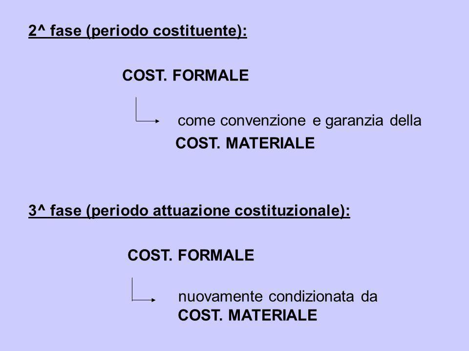 2^ fase (periodo costituente): COST. FORMALE come convenzione e garanzia della COST. MATERIALE 3^ fase (periodo attuazione costituzionale): COST. FORM