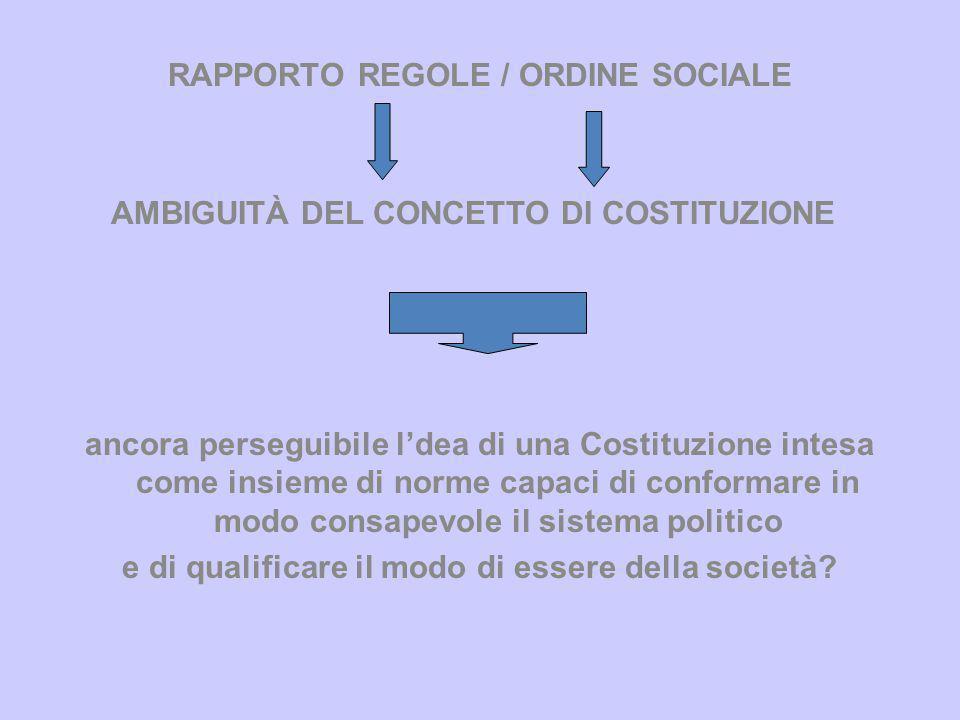 RAPPORTO REGOLE / ORDINE SOCIALE AMBIGUITÀ DEL CONCETTO DI COSTITUZIONE ancora perseguibile l'dea di una Costituzione intesa come insieme di norme cap