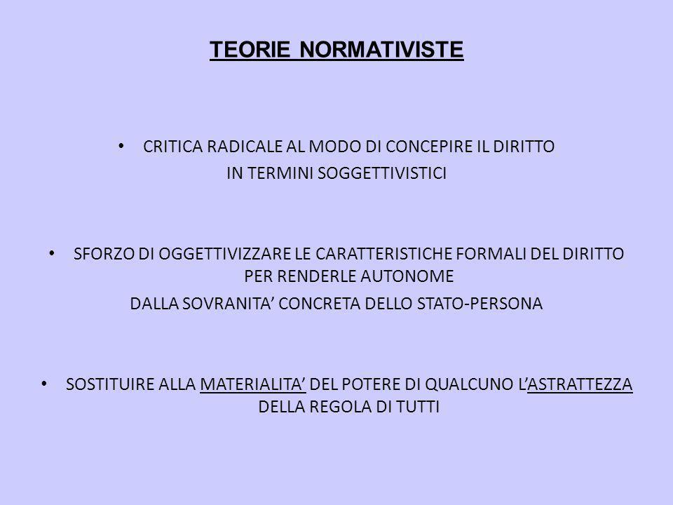 TEORIE NORMATIVISTE CRITICA RADICALE AL MODO DI CONCEPIRE IL DIRITTO IN TERMINI SOGGETTIVISTICI SFORZO DI OGGETTIVIZZARE LE CARATTERISTICHE FORMALI DE