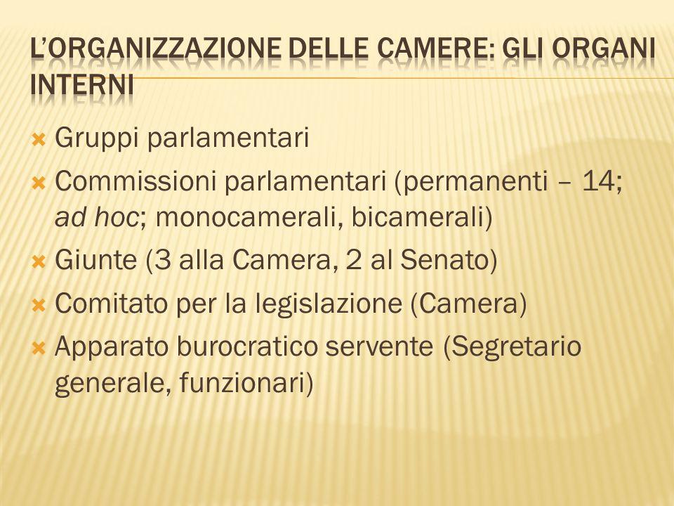  I regolamenti parlamentari: art.64 e 72 Cost.