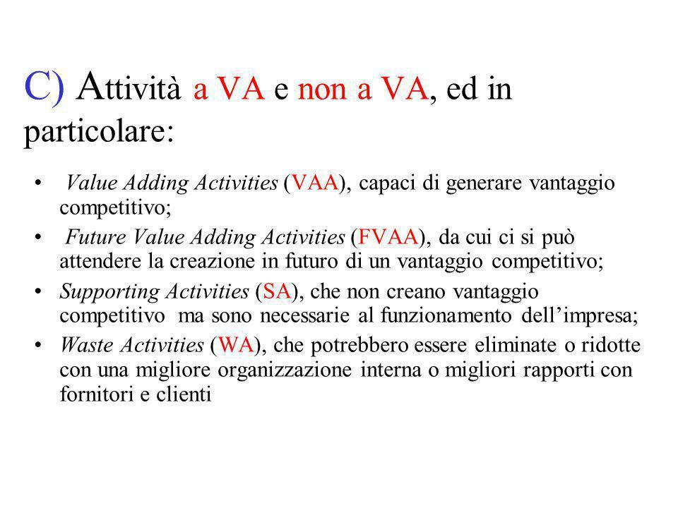 C) A ttività a VA e non a VA, ed in particolare: Value Adding Activities (VAA), capaci di generare vantaggio competitivo; Future Value Adding Activities (FVAA), da cui ci si può attendere la creazione in futuro di un vantaggio competitivo; Supporting Activities (SA), che non creano vantaggio competitivo ma sono necessarie al funzionamento dell'impresa; Waste Activities (WA), che potrebbero essere eliminate o ridotte con una migliore organizzazione interna o migliori rapporti con fornitori e clienti