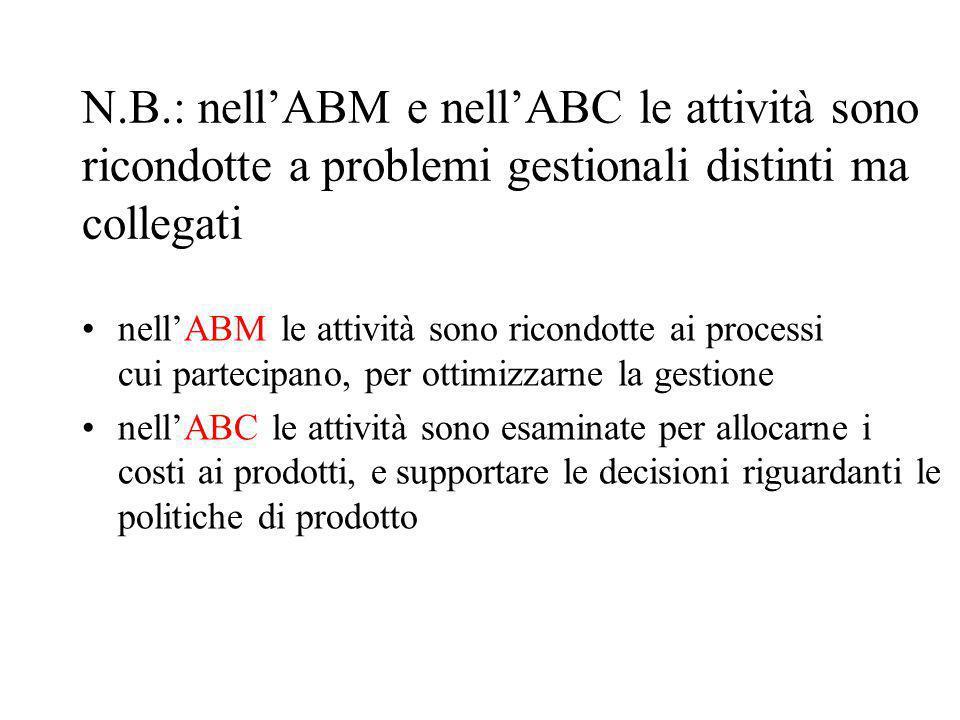 N.B.: nell'ABM e nell'ABC le attività sono ricondotte a problemi gestionali distinti ma collegati nell'ABM le attività sono ricondotte ai processi cui partecipano, per ottimizzarne la gestione nell'ABC le attività sono esaminate per allocarne i costi ai prodotti, e supportare le decisioni riguardanti le politiche di prodotto