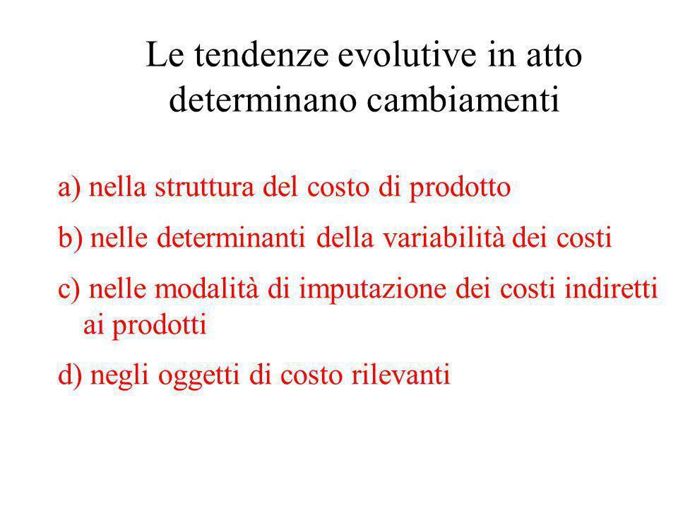 Le tendenze evolutive in atto determinano cambiamenti a) nella struttura del costo di prodotto b) nelle determinanti della variabilità dei costi c) nelle modalità di imputazione dei costi indiretti ai prodotti d) negli oggetti di costo rilevanti