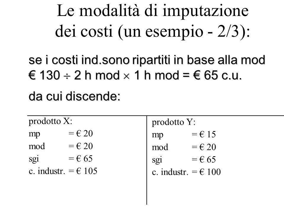 Le modalità di imputazione dei costi (un esempio - 2/3): prodotto X: mp= € 20 mod= € 20 sgi= € 65 c.