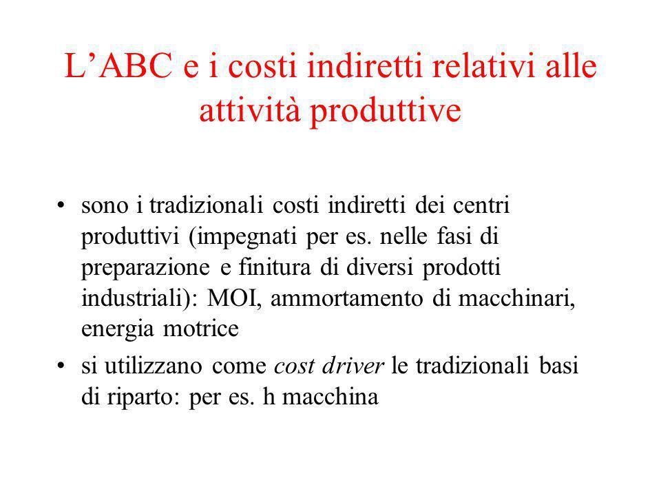 L'ABC e i costi indiretti relativi alle attività produttive sono i tradizionali costi indiretti dei centri produttivi (impegnati per es.