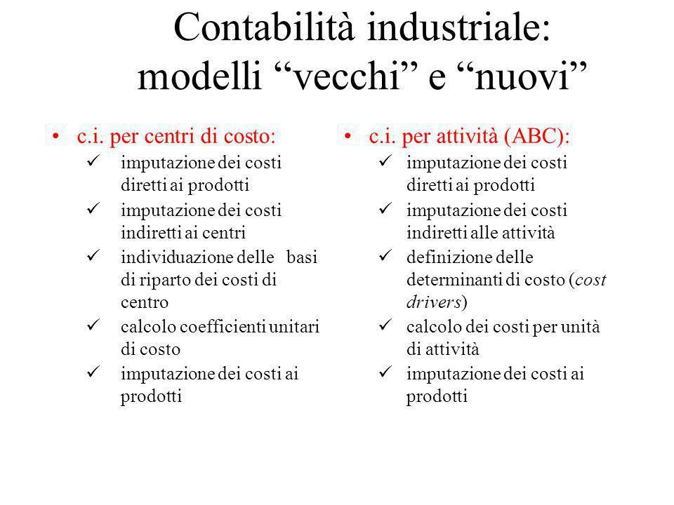 Contabilità industriale: modelli vecchi e nuovi c.i.