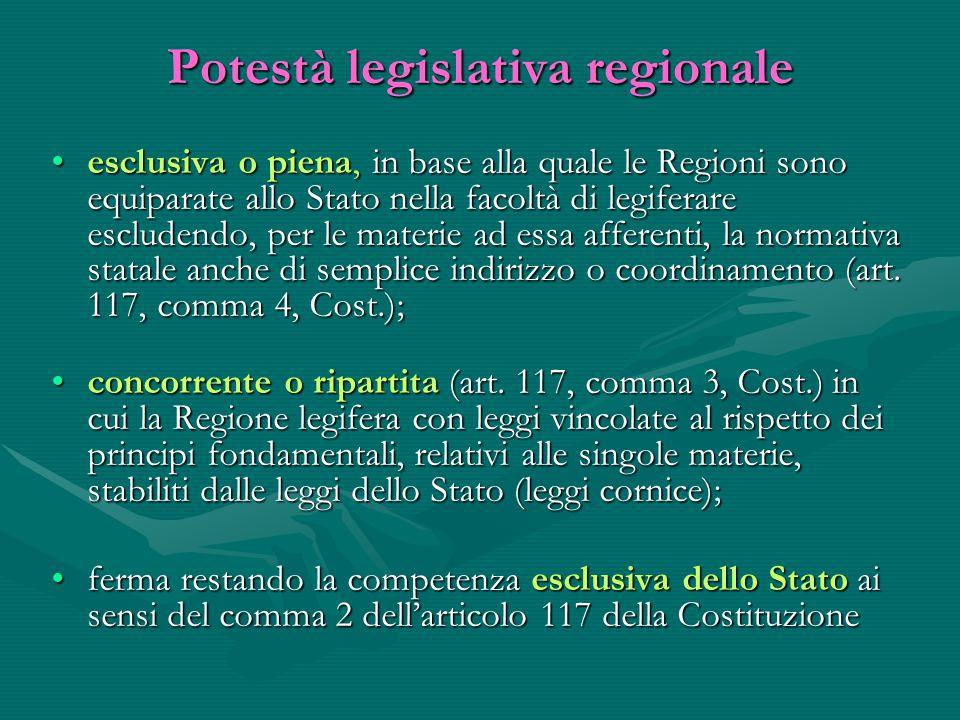 Potestà legislativa regionale esclusiva o piena, in base alla quale le Regioni sono equiparate allo Stato nella facoltà di legiferare escludendo, per