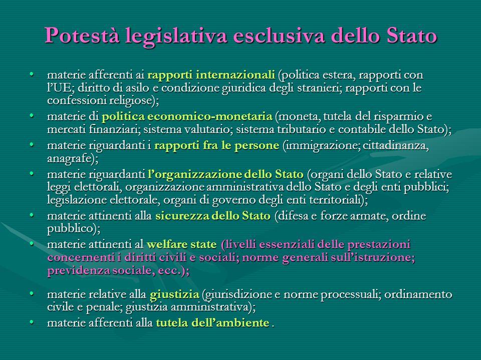 Potestà legislativa esclusiva dello Stato materie afferenti ai rapporti internazionali (politica estera, rapporti con l'UE; diritto di asilo e condizi