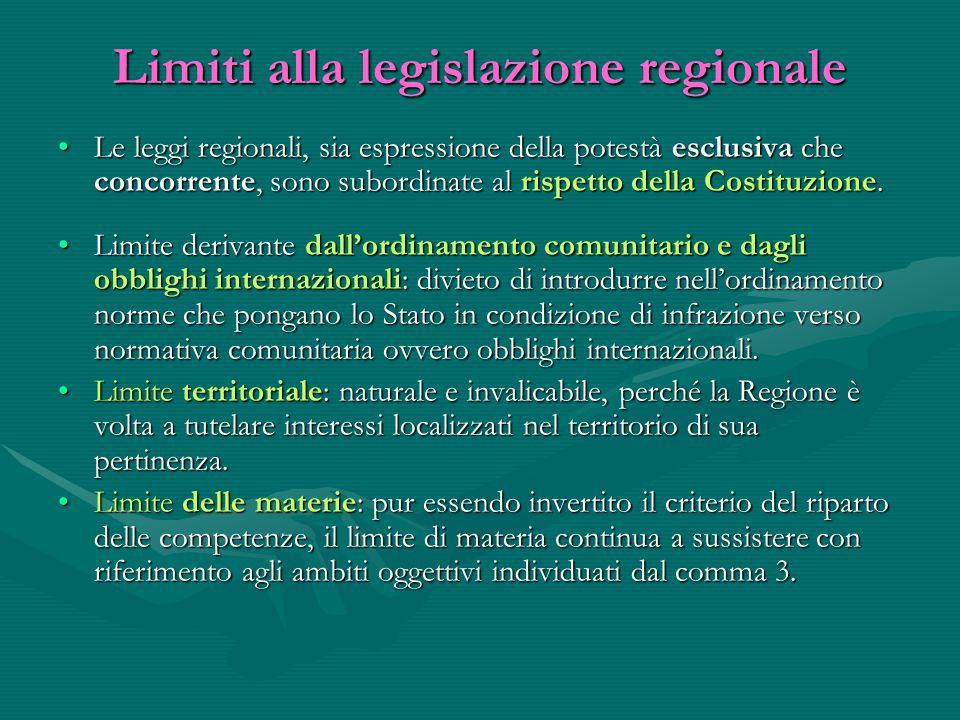 Limiti alla legislazione regionale Le leggi regionali, sia espressione della potestà esclusiva che concorrente, sono subordinate al rispetto della Cos