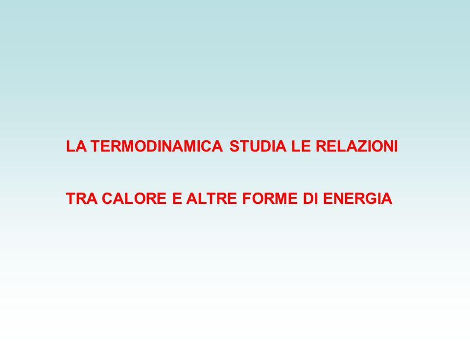LA TERMODINAMICA STUDIA LE RELAZIONI TRA CALORE E ALTRE FORME DI ENERGIA