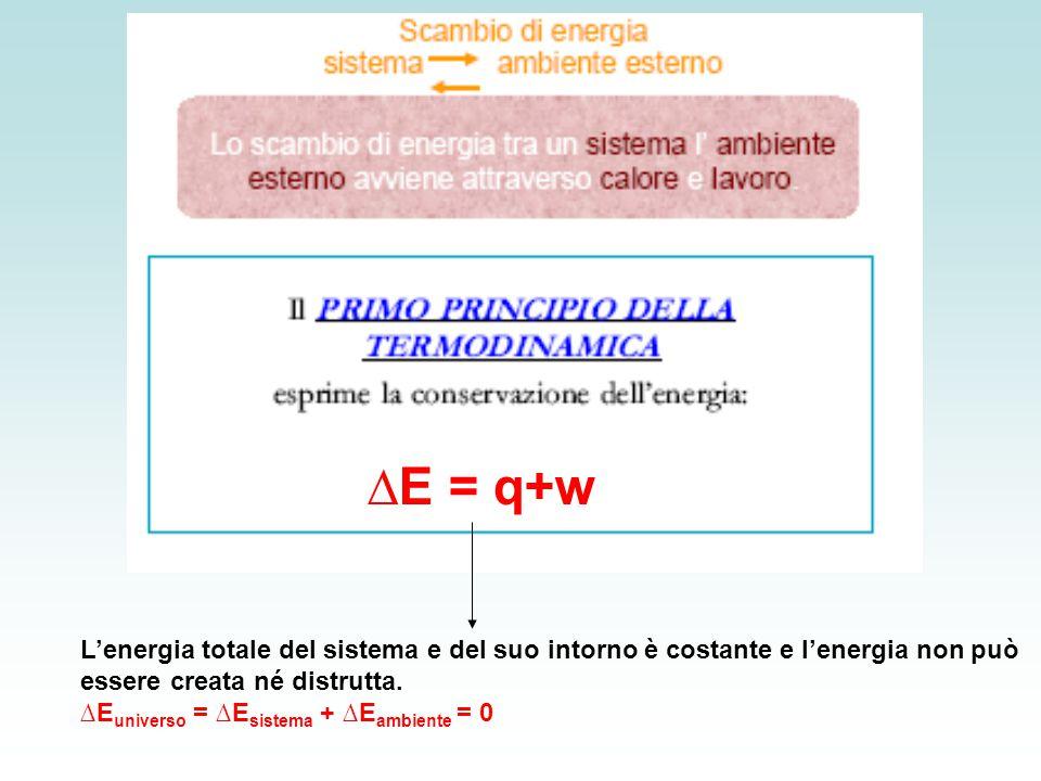 ∆E = q+w L'energia totale del sistema e del suo intorno è costante e l'energia non può essere creata né distrutta.