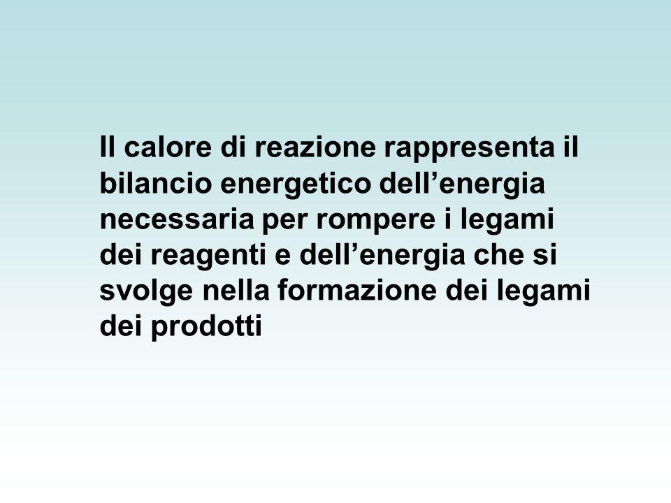 Il calore di reazione rappresenta il bilancio energetico dell'energia necessaria per rompere i legami dei reagenti e dell'energia che si svolge nella formazione dei legami dei prodotti