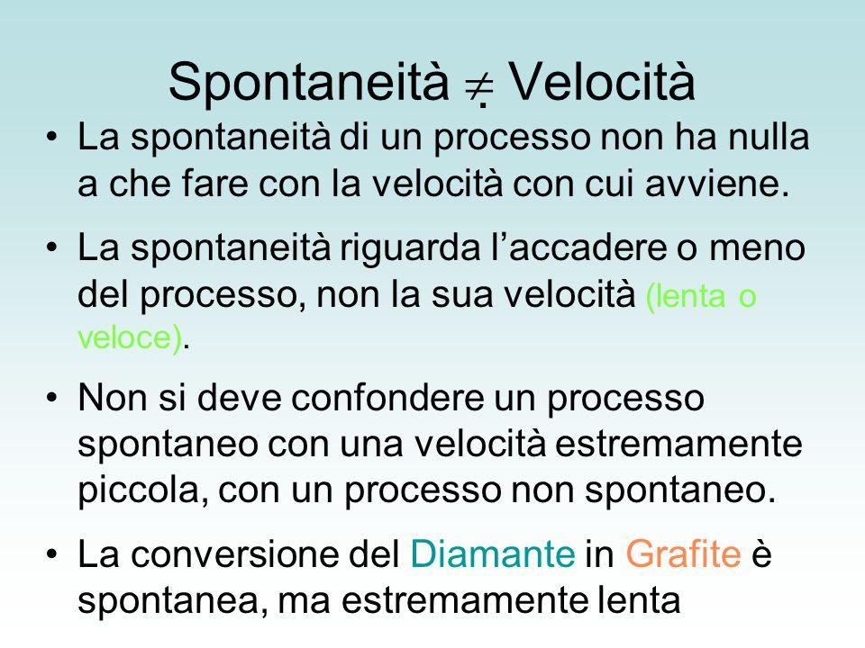 Spontaneità  Velocità La spontaneità di un processo non ha nulla a che fare con la velocità con cui avviene.