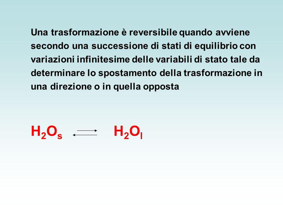 Una trasformazione è reversibile quando avviene secondo una successione di stati di equilibrio con variazioni infinitesime delle variabili di stato tale da determinare lo spostamento della trasformazione in una direzione o in quella opposta H 2 O s H 2 O l