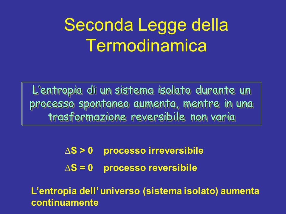 Seconda Legge della Termodinamica L'entropia di un sistema isolato durante un processo spontaneo aumenta, mentre in una trasformazione reversibile non varia L'entropia dell' universo (sistema isolato) aumenta continuamente ∆S > 0 processo irreversibile ∆S = 0 processo reversibile