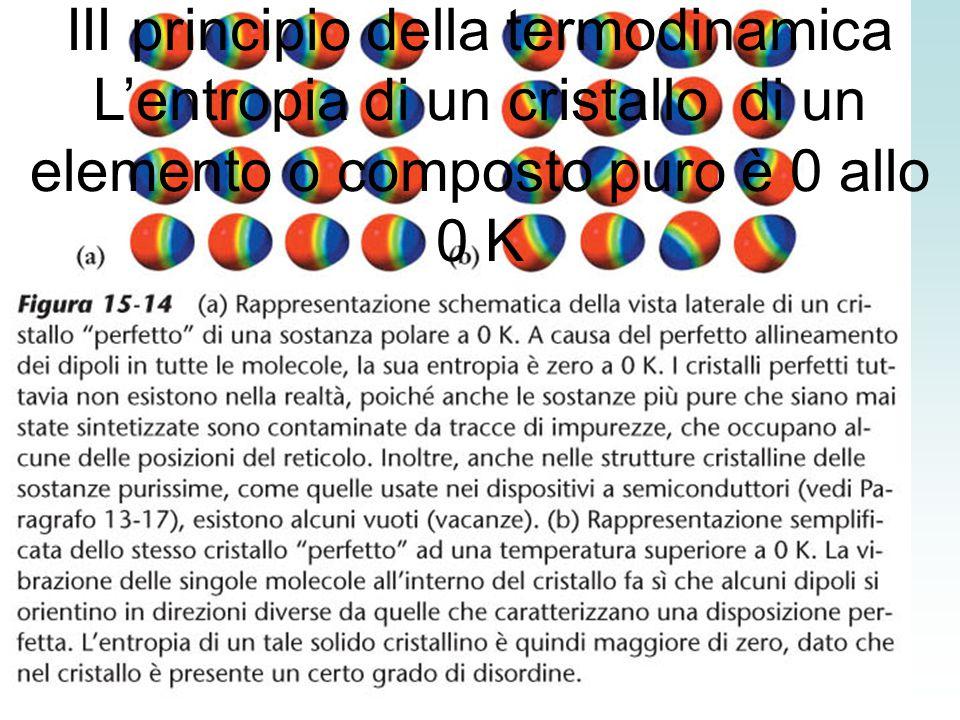 III principio della termodinamica L'entropia di un cristallo di un elemento o composto puro è 0 allo 0 K