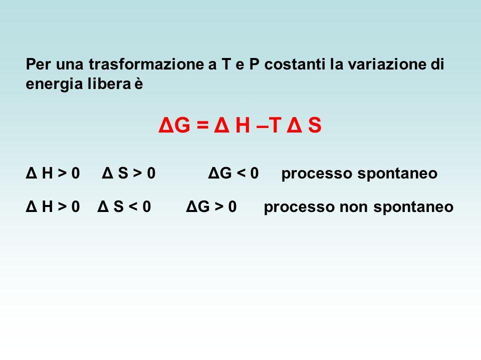 Per una trasformazione a T e P costanti la variazione di energia libera è ΔG = Δ H –T Δ S Δ H > 0 Δ S > 0 ΔG < 0 processo spontaneo Δ H > 0 Δ S 0 processo non spontaneo