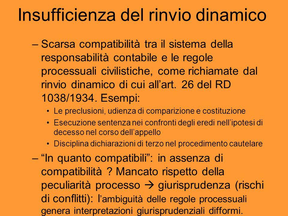Insufficienza del rinvio dinamico –Scarsa compatibilità tra il sistema della responsabilità contabile e le regole processuali civilistiche, come richiamate dal rinvio dinamico di cui all'art.