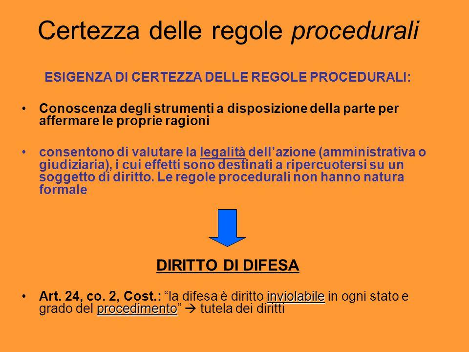 Chiarimenti art.24 Cost. PROCEDIMENTO . –Corte cost.
