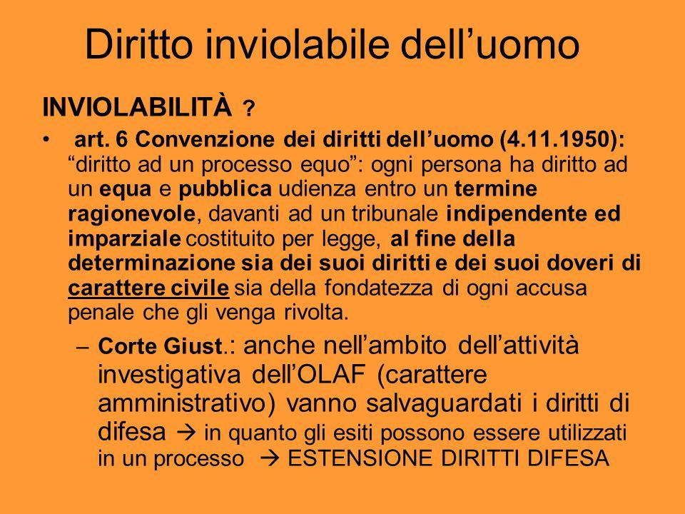 Diritto inviolabile dell'uomo INVIOLABILITÀ . art.