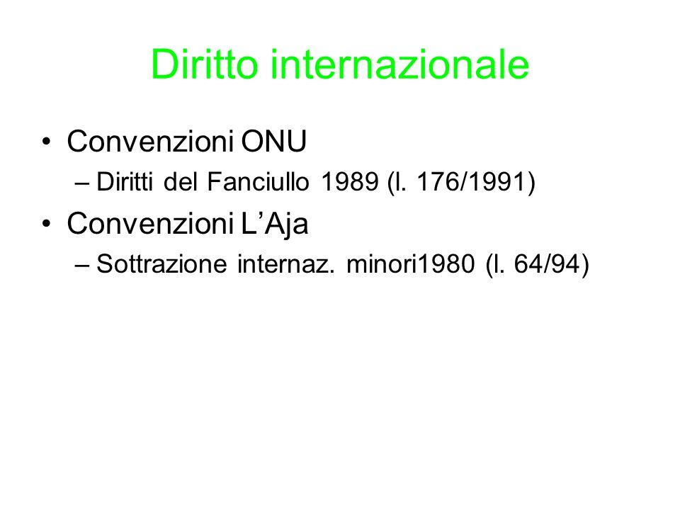 Diritto internazionale Convenzioni ONU –Diritti del Fanciullo 1989 (l. 176/1991) Convenzioni L'Aja –Sottrazione internaz. minori1980 (l. 64/94)