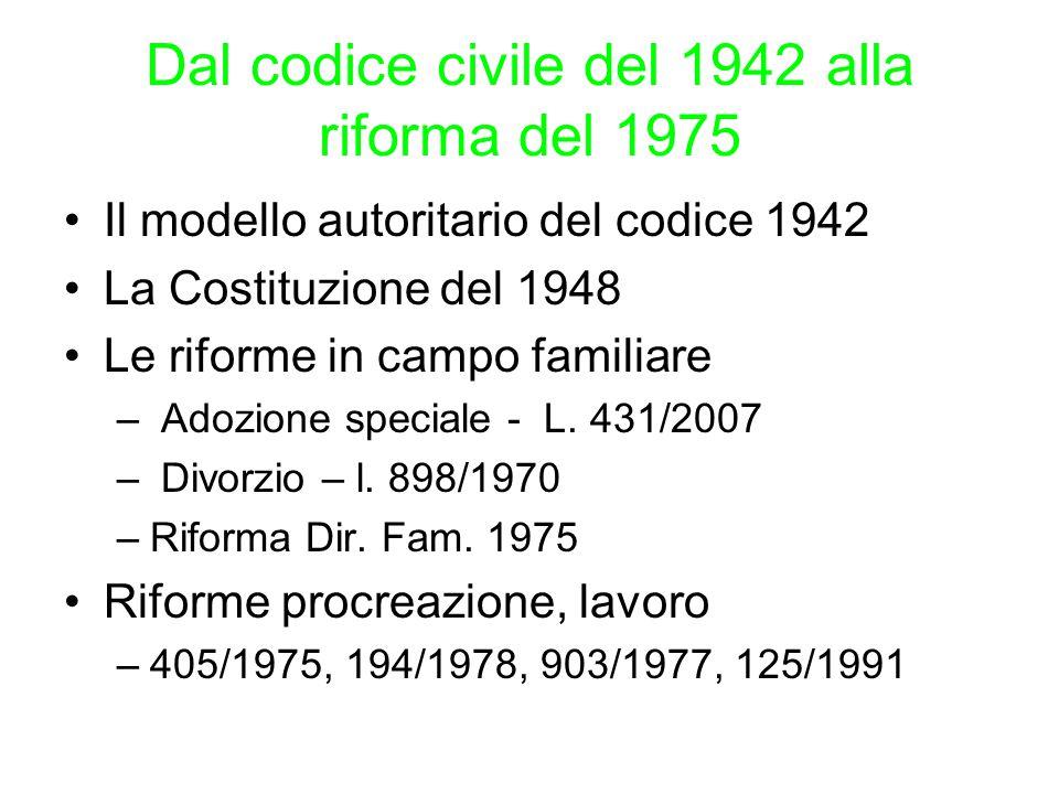 Dal codice civile del 1942 alla riforma del 1975 Il modello autoritario del codice 1942 La Costituzione del 1948 Le riforme in campo familiare – Adozione speciale - L.