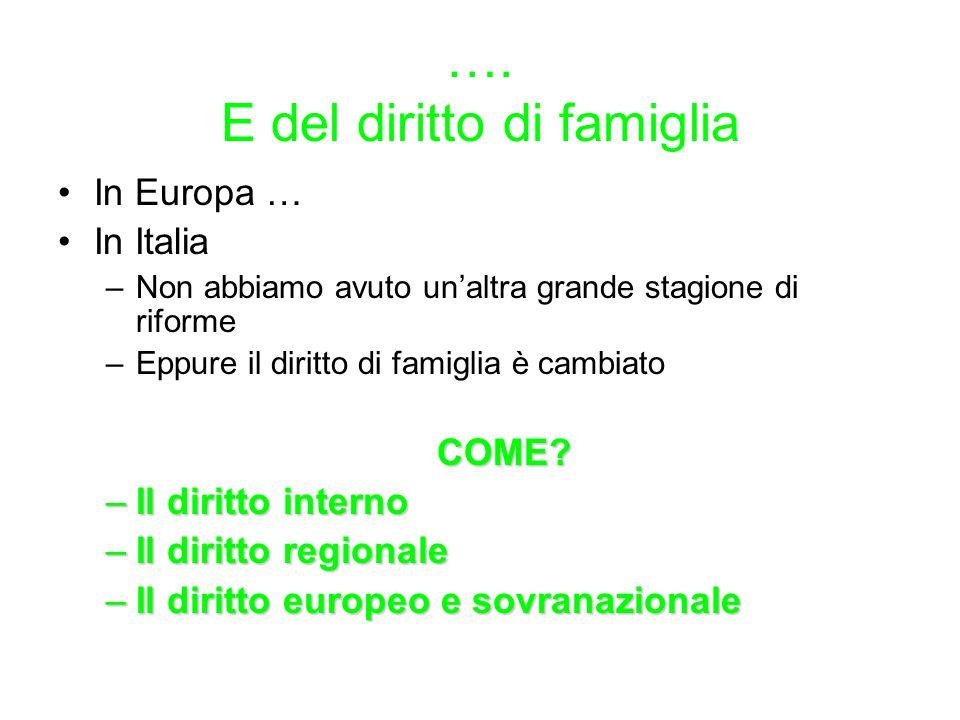…. E del diritto di famiglia In Europa … In Italia –Non abbiamo avuto un'altra grande stagione di riforme –Eppure il diritto di famiglia è cambiatoCOM
