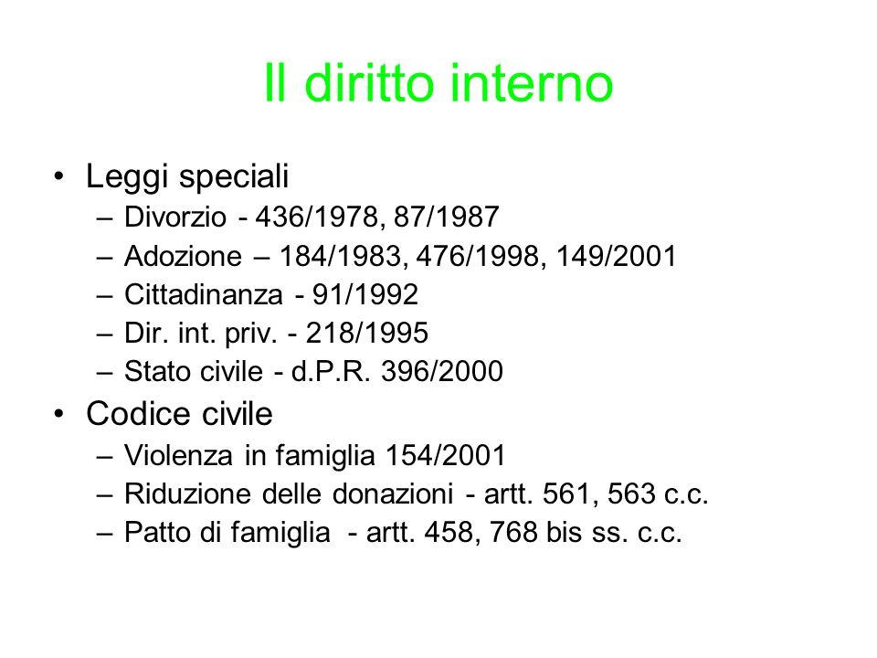 Il diritto interno Leggi speciali –Divorzio - 436/1978, 87/1987 –Adozione – 184/1983, 476/1998, 149/2001 –Cittadinanza - 91/1992 –Dir. int. priv. - 21