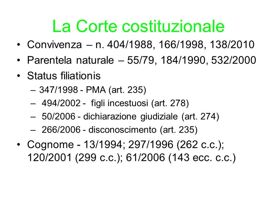 La Corte costituzionale Convivenza – n. 404/1988, 166/1998, 138/2010 Parentela naturale – 55/79, 184/1990, 532/2000 Status filiationis –347/1998 - PMA